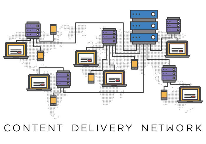 A Content Delivery Network