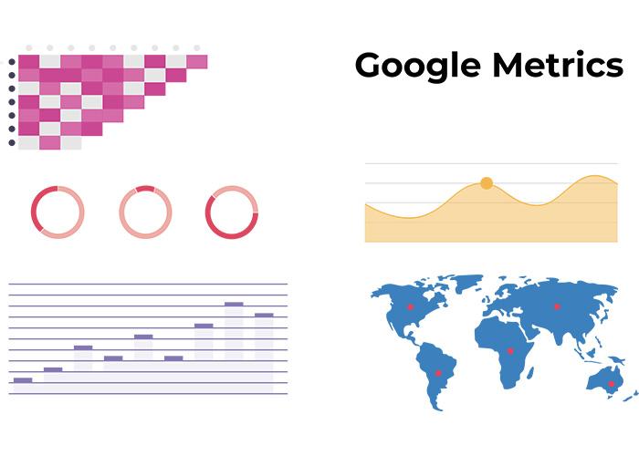 Icons of Google Analytics dashboard